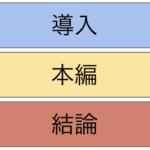 ブログ記事の書き方テンプレートで文章構成を簡単にする方法