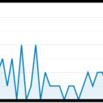 ブログ成功率は5%未満?成功率が低い8つの理由と対策とは